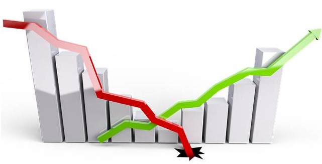 risico beleggen en investeren